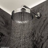 bathroom-decor-rain-shower-round-frame